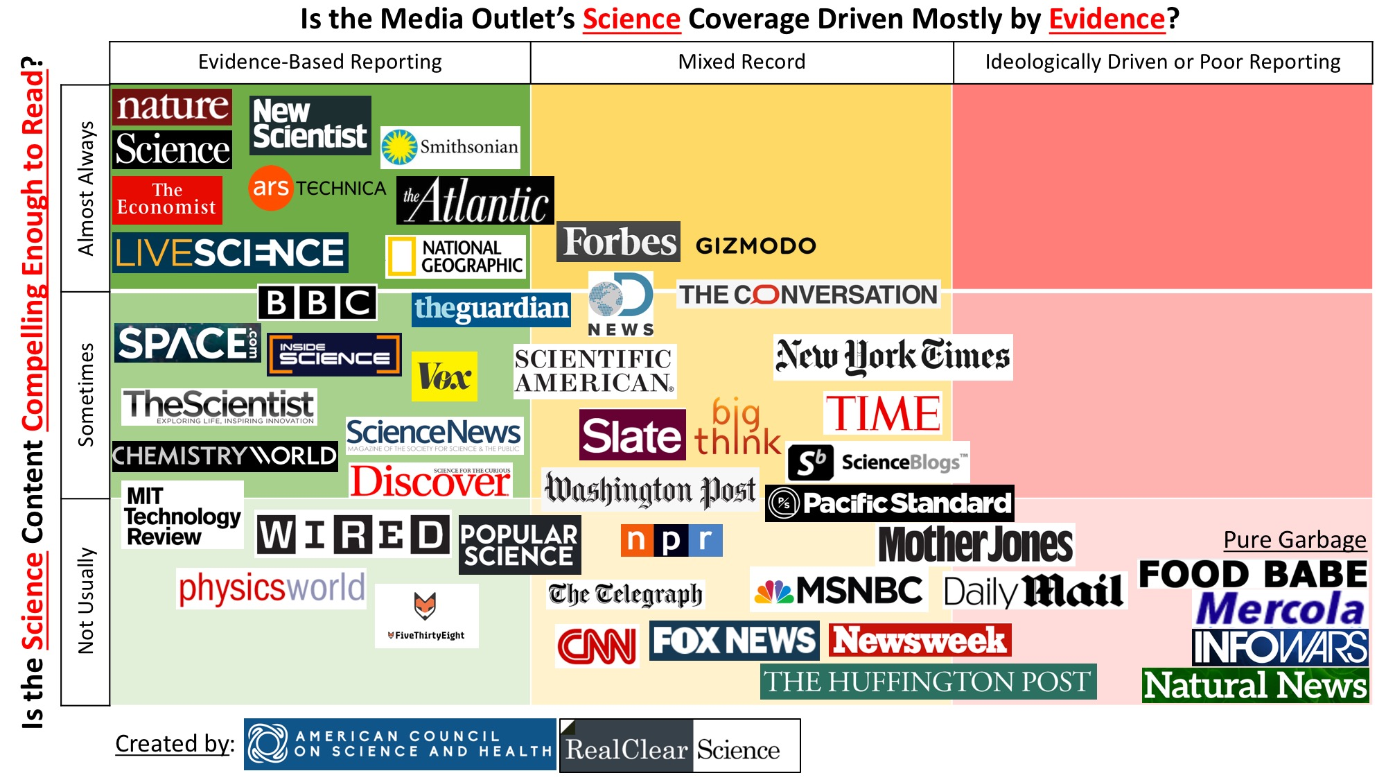sources of news in the media Many companies claim to be news sources but are really entertainment blogs or   a news story is a factual, prose story for print or broadcast media about a.