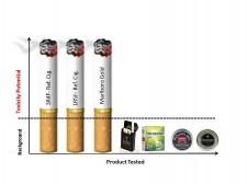 CompToxE-cigs IJERPH