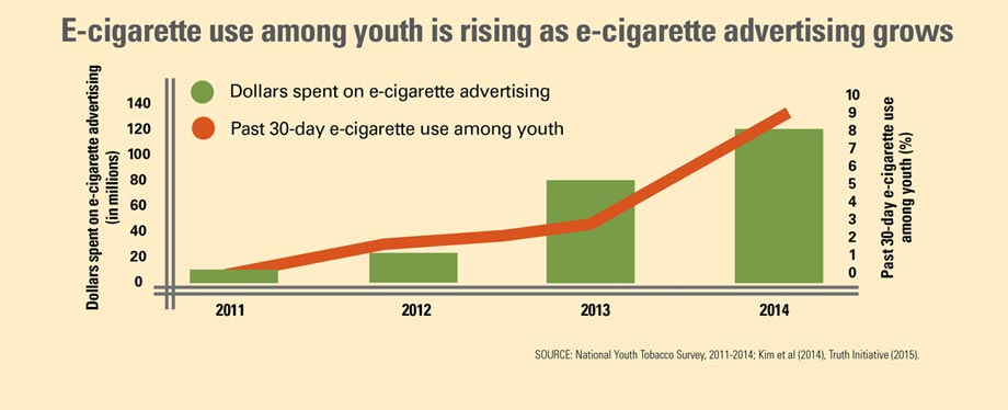 e-cigarettes kids