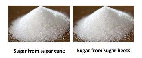 Is beet sugar bad for you