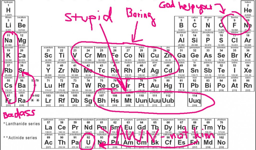 Periodic Table Jpeg